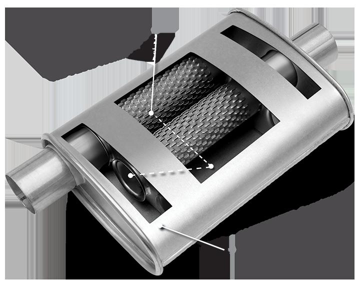 Thrush® Exhaust: THRUSH® TURBO MUFFLER